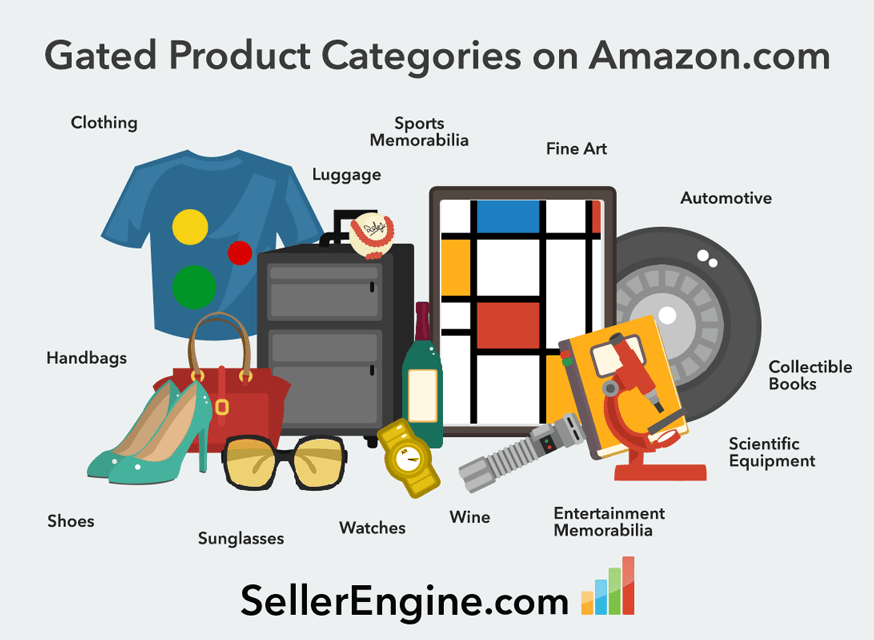 Amazon.com Gated Product Categories