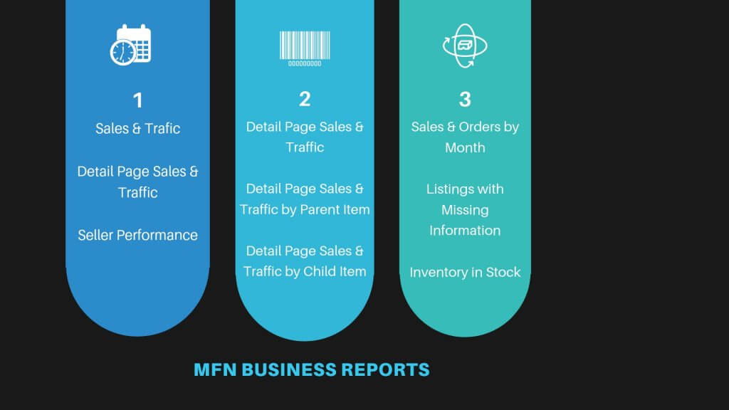 Image: MFN Business Reports