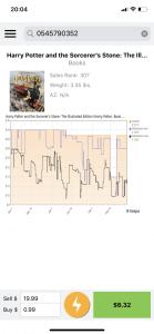 Image: Price History Profit Bandit