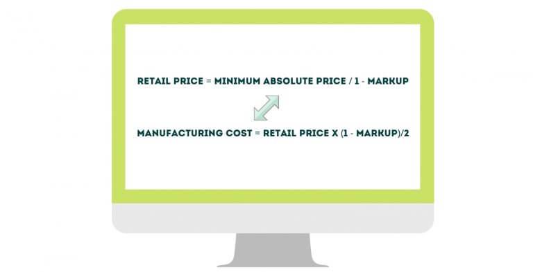 Image: Retail Price