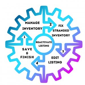 Image: Reactivate Listings