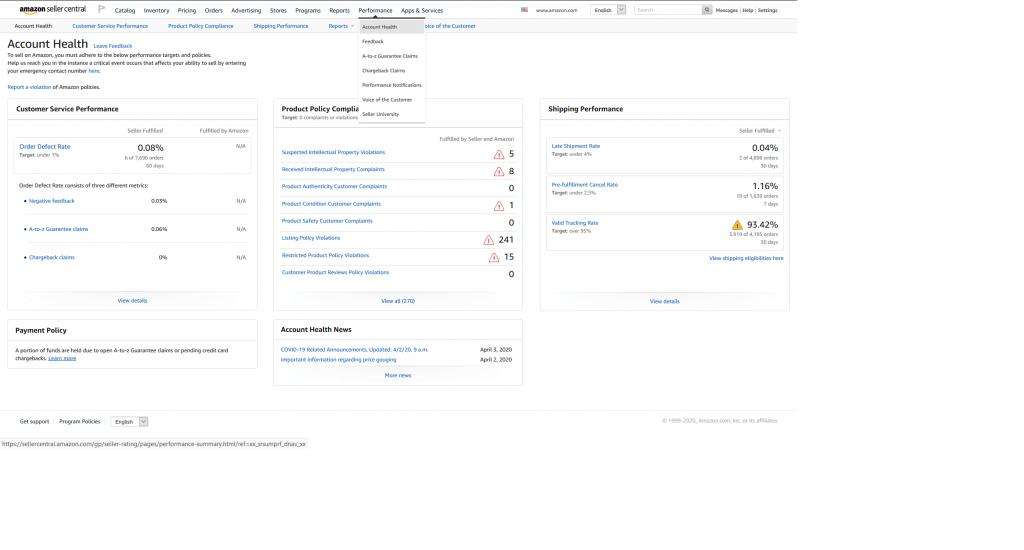 Image: performance metrics on Amazon