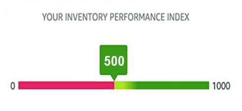 Image: Amazon Inventory Performance Index