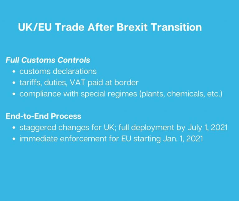 Image: UK_EU Trade After Brexit Transition