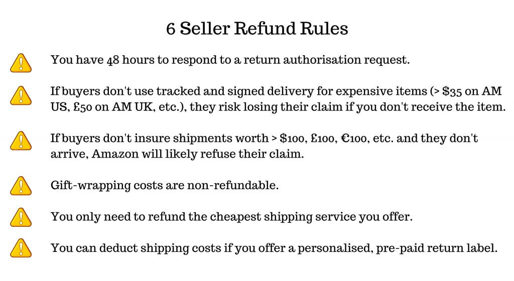 Image: Seller Refund Rules