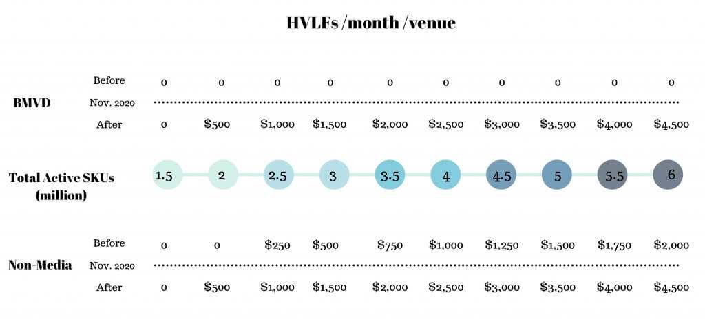 Image: High-Volume Listing Fees on Amazon