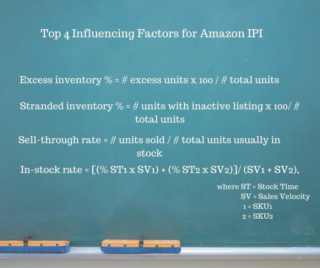 Image: IPI factors