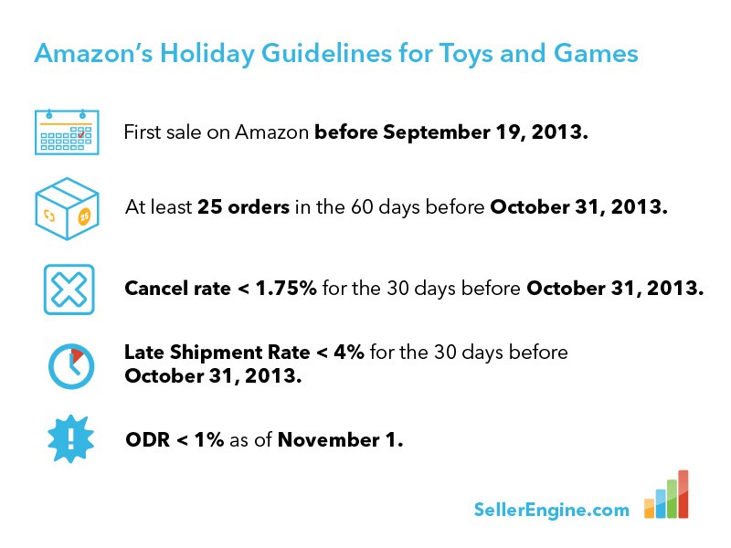 Holiday Toy Selling Guidelines