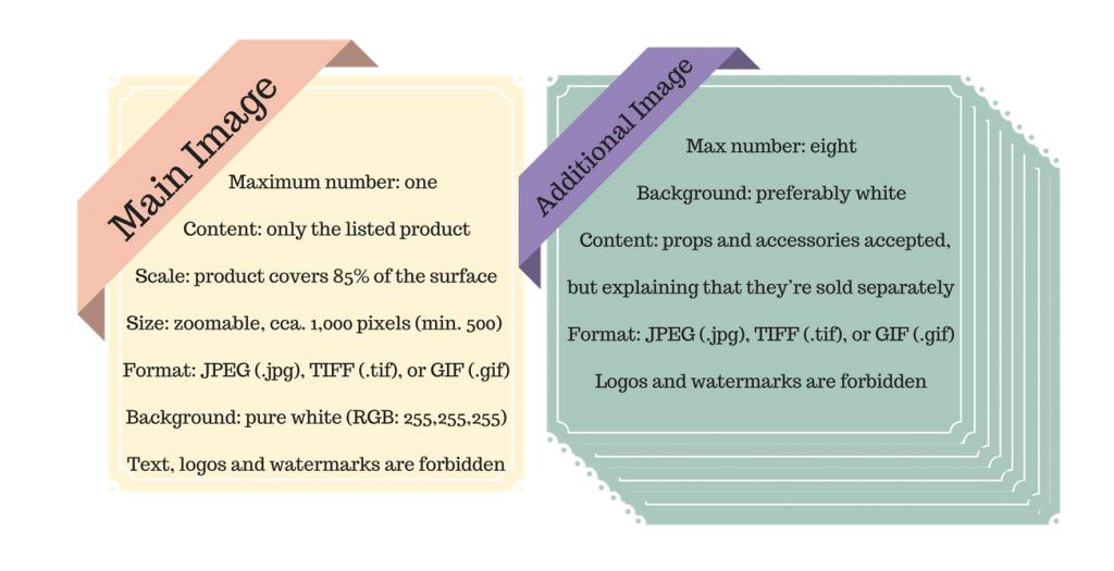 Product Image Basics2