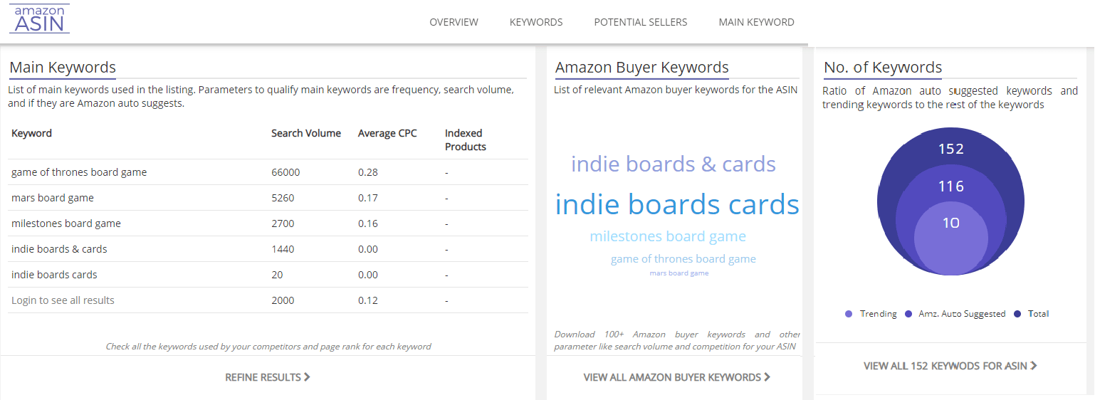 Amazon ASIN keyword search