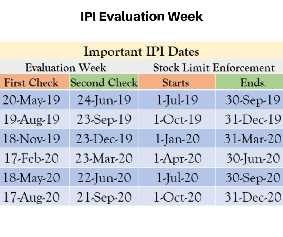 IPI Dates